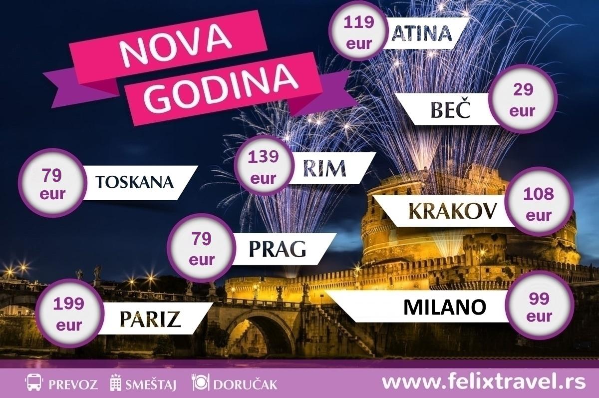 Doček Nove 2018 Godine Evropski Gradovi